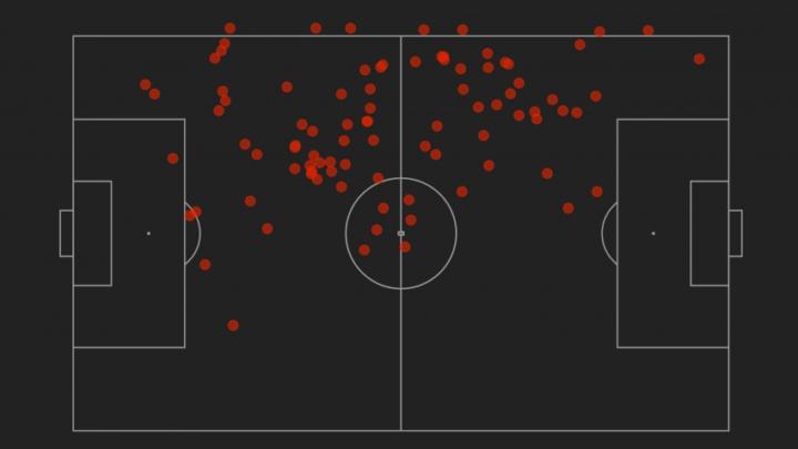 Apakah ini pertahanan terbaik Man City dan apakah itu cocok dengan Ruben Dias?